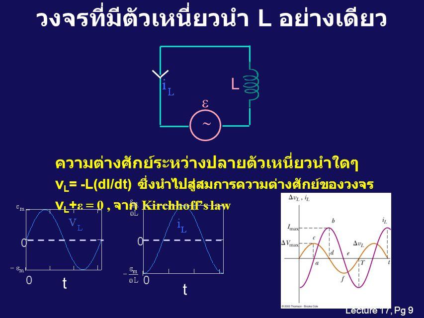 Lecture 17, Pg 9 วงจรที่มีตัวเหนี่ยวนำ L อย่างเดียว ความต่างศักย์ระหว่างปลายตัวเหนี่ยวนำใดๆ v L = -L(dI/dt) ซึ่งนำไปสู่สมการความต่างศักย์ของวงจร v L + ε = 0, จาก Kirchhoff's law   L t 0 0 t 0 0