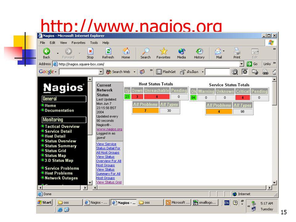 15 http://www.nagios.org