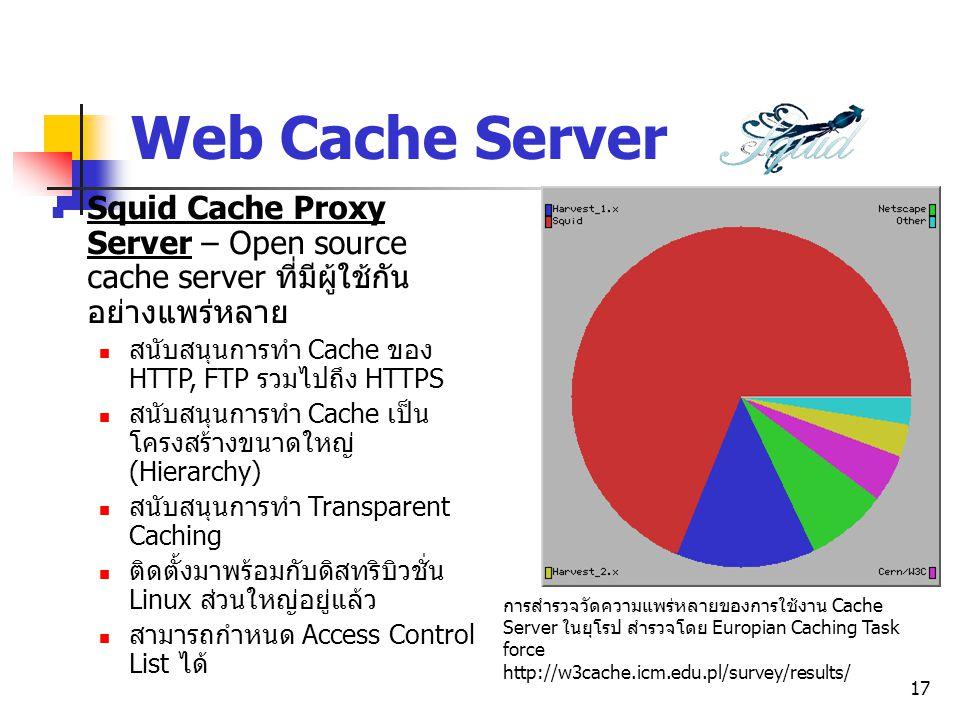 17 Web Cache Server Squid Cache Proxy Server – Open source cache server ที่มีผู้ใช้กัน อย่างแพร่หลาย สนับสนุนการทำ Cache ของ HTTP, FTP รวมไปถึง HTTPS