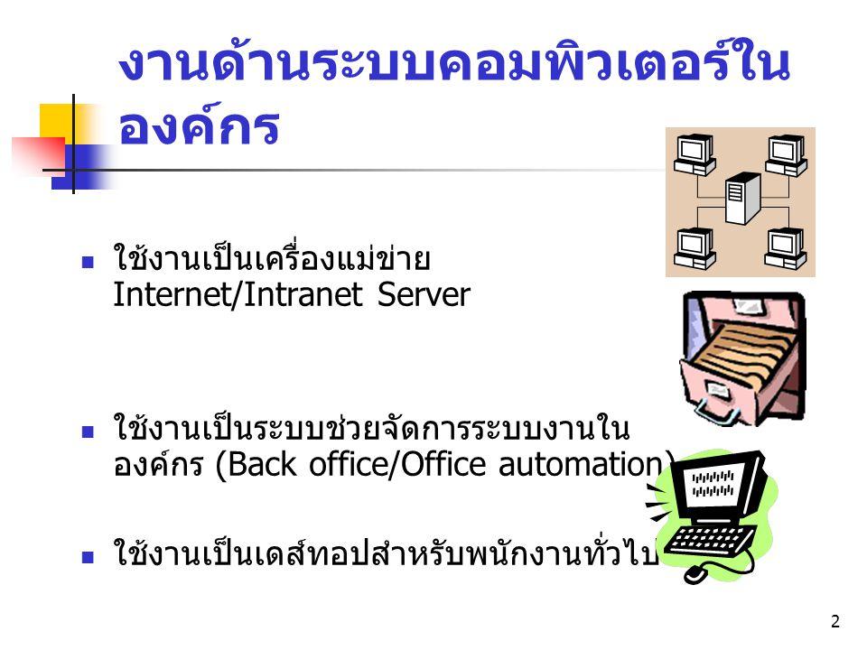 2 งานด้านระบบคอมพิวเตอร์ใน องค์กร ใช้งานเป็นเครื่องแม่ข่าย Internet/Intranet Server ใช้งานเป็นระบบช่วยจัดการระบบงานใน องค์กร (Back office/Office autom
