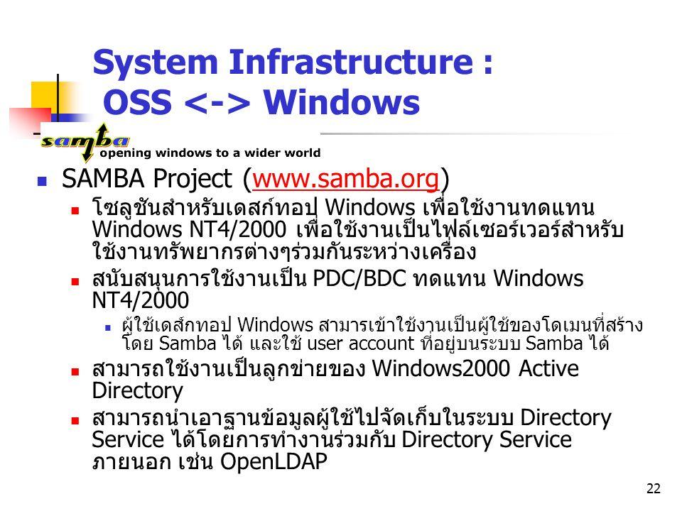 22 System Infrastructure : OSS Windows SAMBA Project (www.samba.org)www.samba.org โซลูชันสำหรับเดสก์ทอป Windows เพื่อใช้งานทดแทน Windows NT4/2000 เพื่