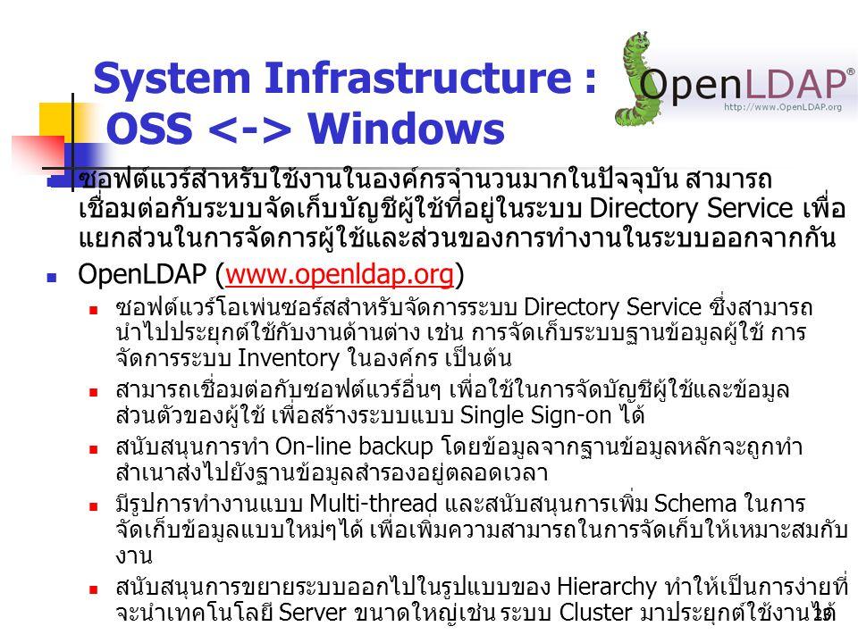 23 System Infrastructure : OSS Windows ซอฟต์แวร์สำหรับใช้งานในองค์กรจำนวนมากในปัจจุบัน สามารถ เชื่อมต่อกับระบบจัดเก็บบัญชีผู้ใช้ที่อยู่ในระบบ Director