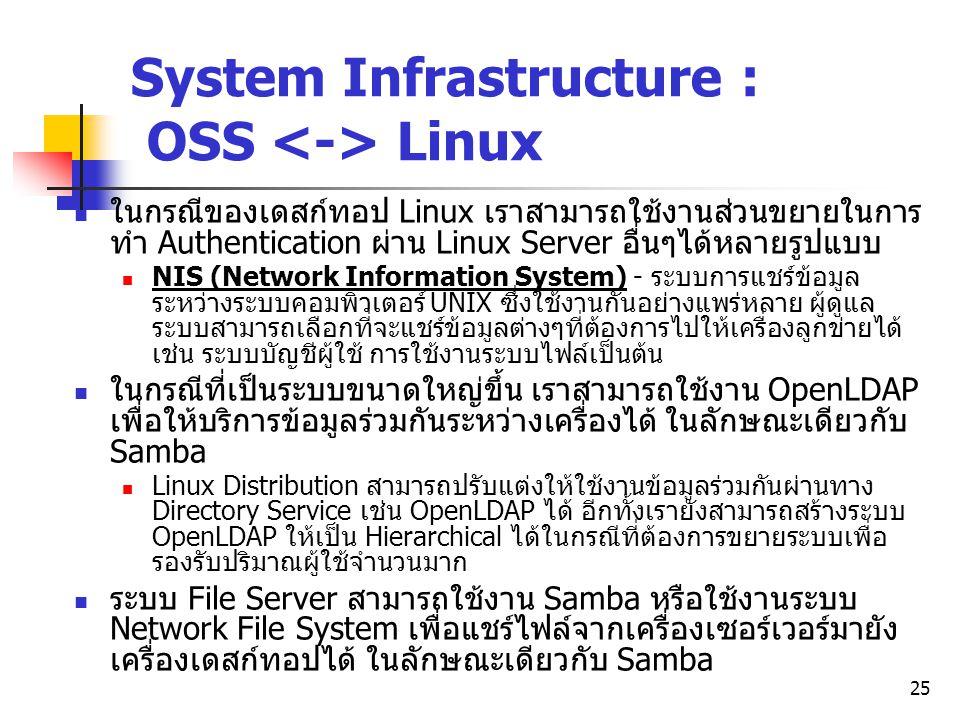 25 System Infrastructure : OSS Linux ในกรณีของเดสก์ทอป Linux เราสามารถใช้งานส่วนขยายในการ ทำ Authentication ผ่าน Linux Server อื่นๆได้หลายรูปแบบ NIS (