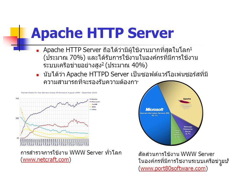 6 Apache HTTP Server Apache HTTP Server ถือได้ว่ามีผู้ใช้งานมากที่สุดในโลก 1 (ประมาณ 70%) และได้รับการใช้งานในองค์กรที่มีการใช้งาน ระบบเครือข่ายอย่างส
