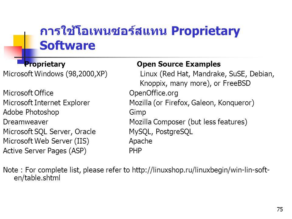 75 การใช้โอเพนซอร์สแทน Proprietary Software Proprietary Open Source Examples Microsoft Windows (98,2000,XP) Linux (Red Hat, Mandrake, SuSE, Debian, Kn
