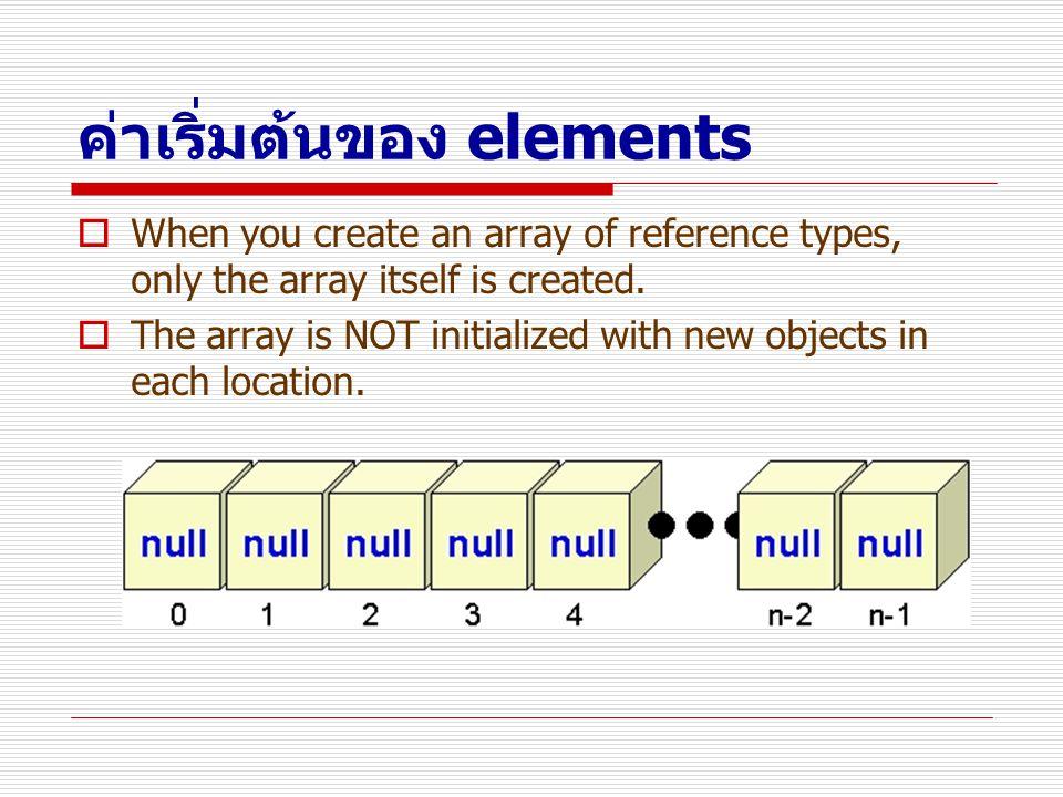 ค่าเริ่มต้นของ elements  When you create an array of reference types, only the array itself is created.  The array is NOT initialized with new objec