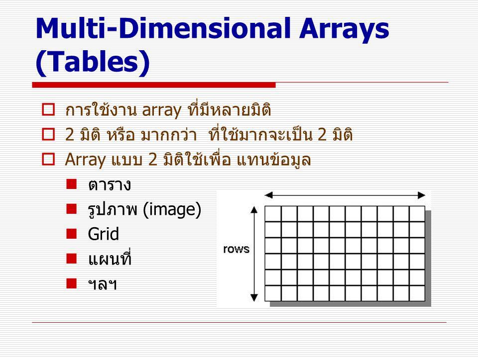 Multi-Dimensional Arrays (Tables)  การใช้งาน array ที่มีหลายมิติ  2 มิติ หรือ มากกว่า ที่ใช้มากจะเป็น 2 มิติ  Array แบบ 2 มิติใช้เพื่อ แทนข้อมูล ตา