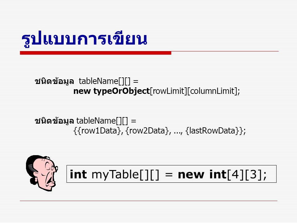 รูปแบบการเขียน ชนิดข้อมูล tableName[][] = new typeOrObject[rowLimit][columnLimit]; ชนิดข้อมูล tableName[][] = {{row1Data}, {row2Data},..., {lastRowDat