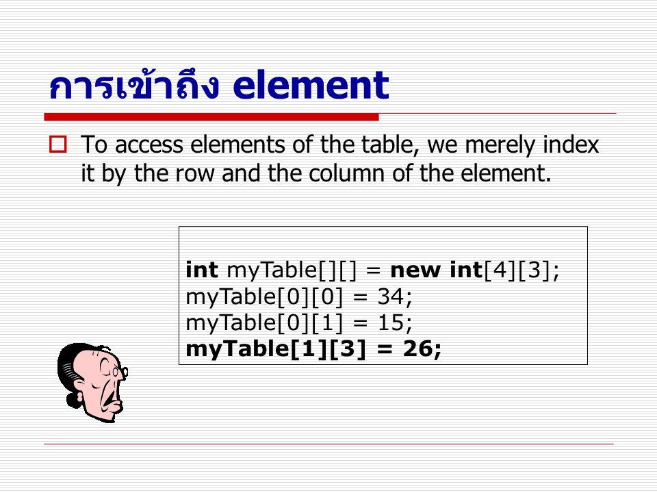 การเข้าถึง element  To access elements of the table, we merely index it by the row and the column of the element. int myTable[][] = new int[4][3]; my