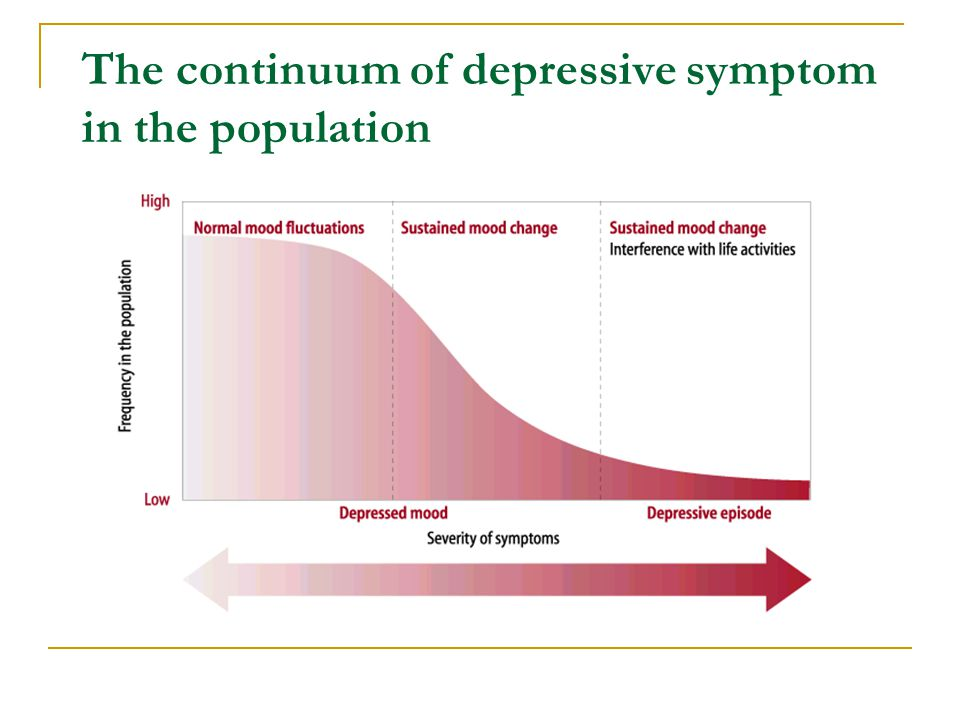 Depressive Disorders According to the DSM-IV Major depressive disorder Dysthymic disorder Depressive disorder NOS Bipolar disorder-depressed Mood disorder due to general medical condition Substance-induced mood disorder Adjustment disorder with depressed mood
