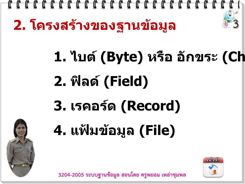 2. โครงสร้างของฐานข้อมูล 1. ไบต์ (Byte) หรือ อักขระ (Character) 2. ฟิลด์ (Field) 3. เรคอร์ด (Record) 4. แฟ้มข้อมูล (File) กลับ
