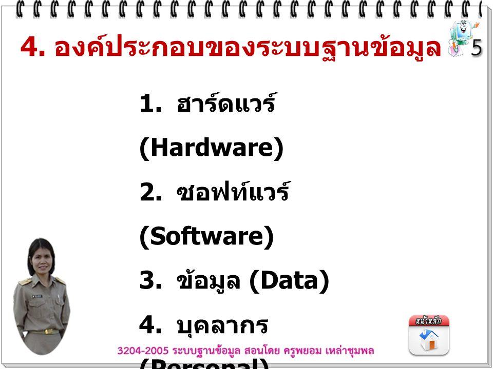 4. องค์ประกอบของระบบฐานข้อมูล 1. ฮาร์ดแวร์ (Hardware) 2. ซอฟท์แวร์ (Software) 3. ข้อมูล (Data) 4. บุคลากร (Personal) กลั