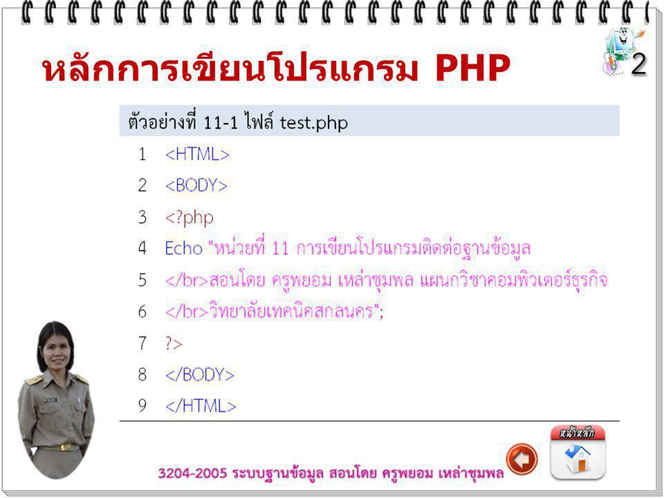 หลักการเขียนโปรแกรม PHP
