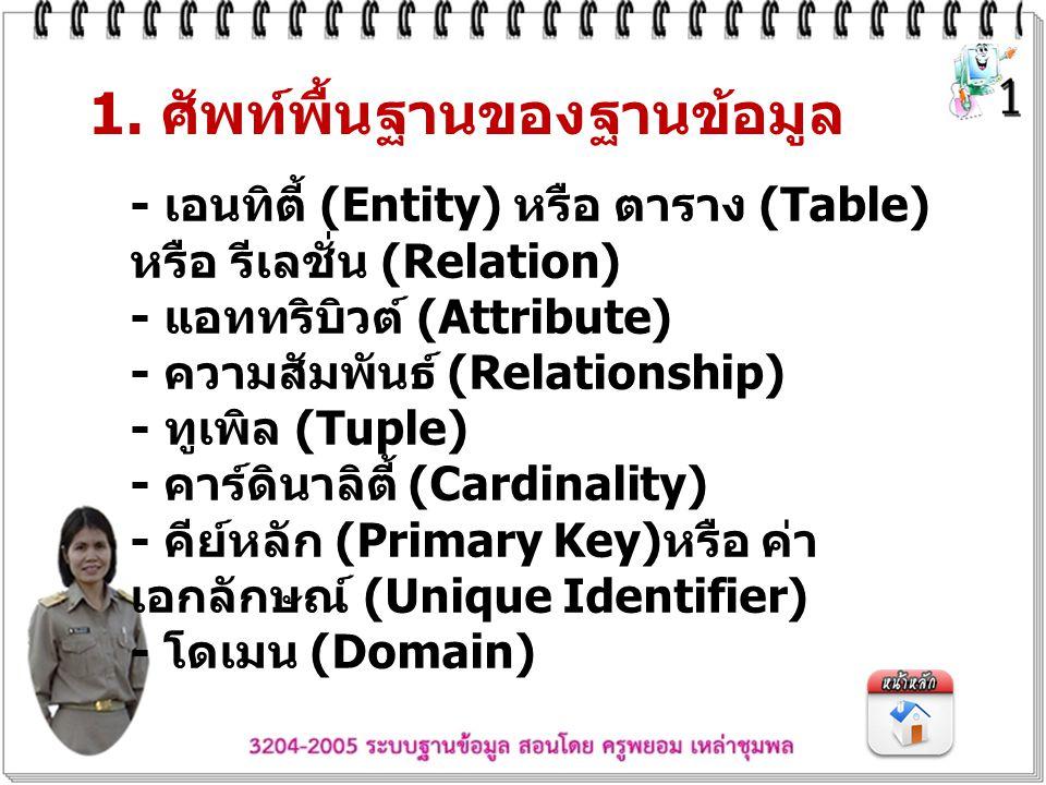 1. ศัพท์พื้นฐานของฐานข้อมูล - เอนทิตี้ (Entity) หรือ ตาราง (Table) หรือ รีเลชั่น (Relation) - แอททริบิวต์ (Attribute) - ความสัมพันธ์ (Relationship) -