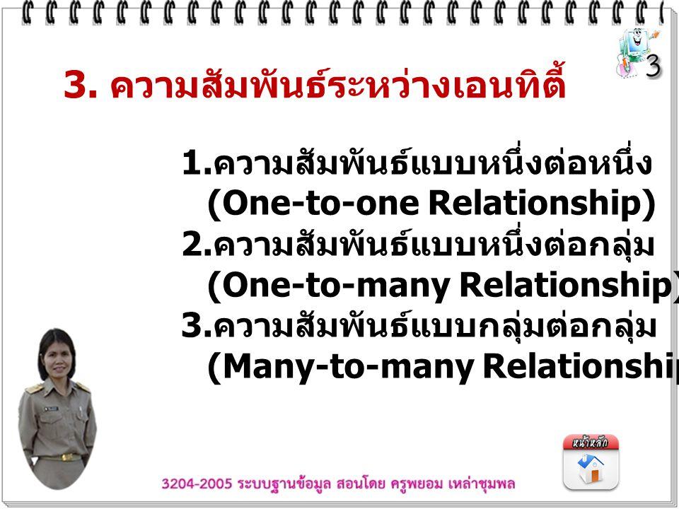 3. ความสัมพันธ์ระหว่างเอนทิตี้ 1. ความสัมพันธ์แบบหนึ่งต่อหนึ่ง (One-to-one Relationship) 2. ความสัมพันธ์แบบหนึ่งต่อกลุ่ม (One-to-many Relationship) 3.