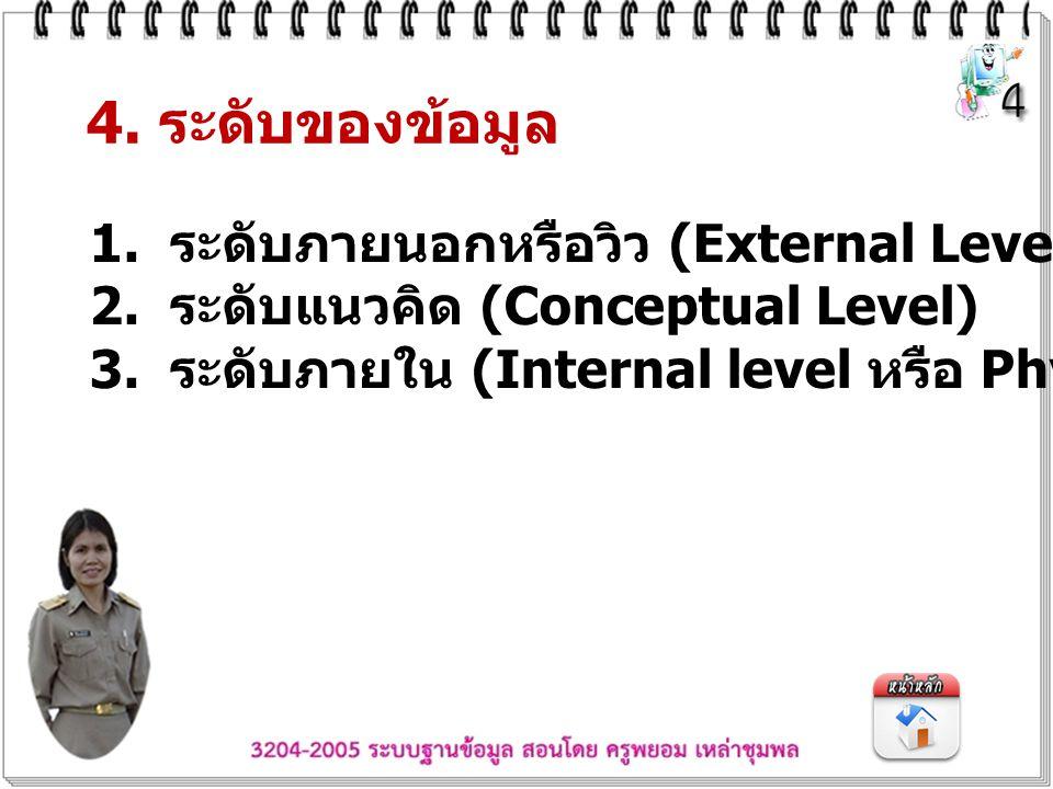 4. ระดับของข้อมูล 1. ระดับภายนอกหรือวิว (External Level หรือ View) 2. ระดับแนวคิด (Conceptual Level) 3. ระดับภายใน (Internal level หรือ Physical Level