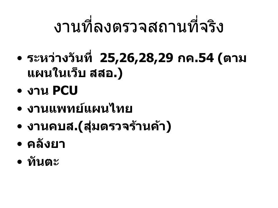งานที่ลงตรวจสถานที่จริง ระหว่างวันที่ 25,26,28,29 กค.54 ( ตาม แผนในเว็บ สสอ.) งาน PCU งานแพทย์แผนไทย งานคบส.( สุ่มตรวจร้านค้า ) คลังยา ทันตะ