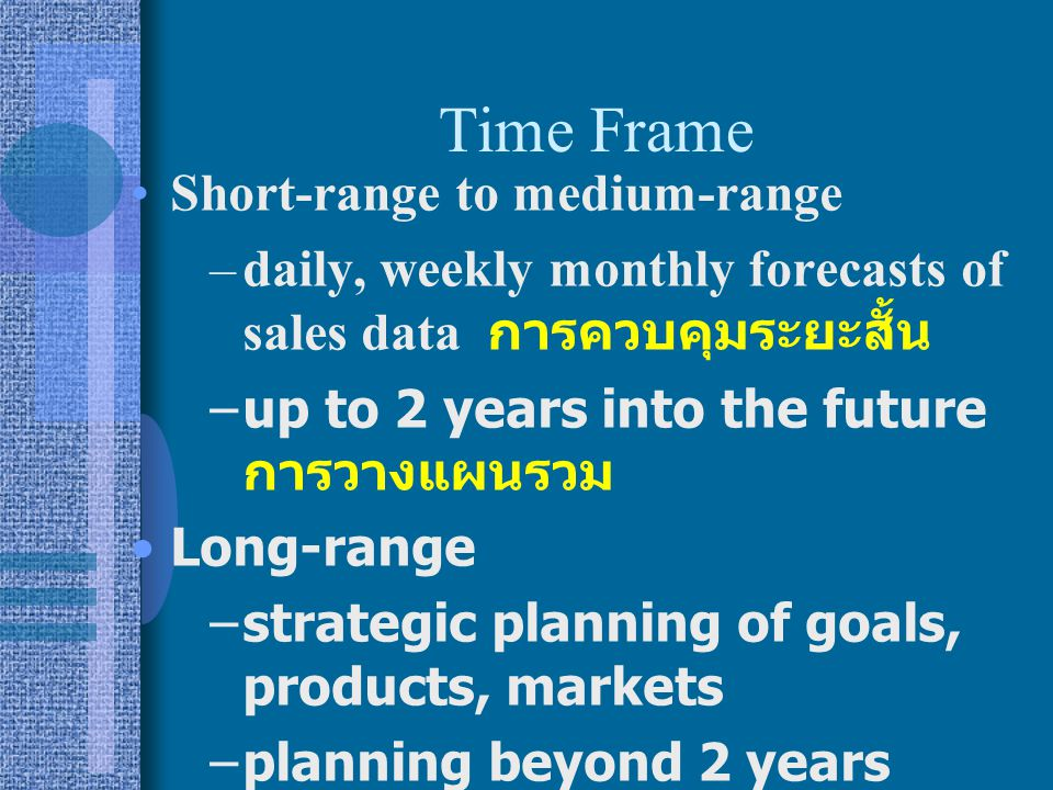 Components Of Forecasting Demand Time Frame short-range, medium-range, long-range Demand Behavior –trends, cycles, seasonal patterns, random