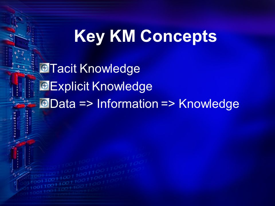 Key KM Concepts Tacit Knowledge Explicit Knowledge Data => Information => Knowledge