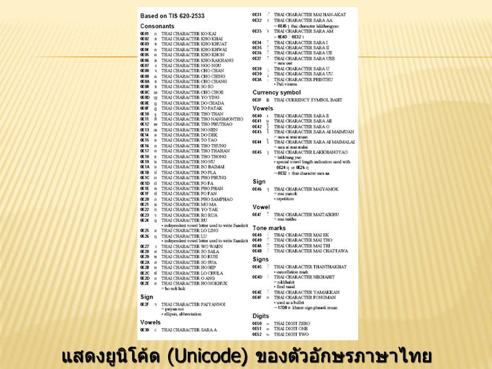 13 แสดงยูนิโค้ด (Unicode) ของตัวอักษรภาษาไทย