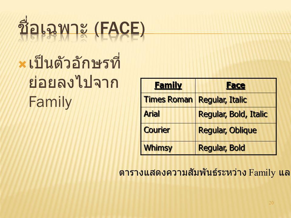 20  เป็นตัวอักษรที่ ย่อยลงไปจาก FamilyFamilyFace Times Roman Regular, Italic Arial Regular, Bold, Italic Courier Regular, Oblique Whimsy Regular, Bold ตารางแสดงความสัมพันธ์ระหว่าง Family และ Face