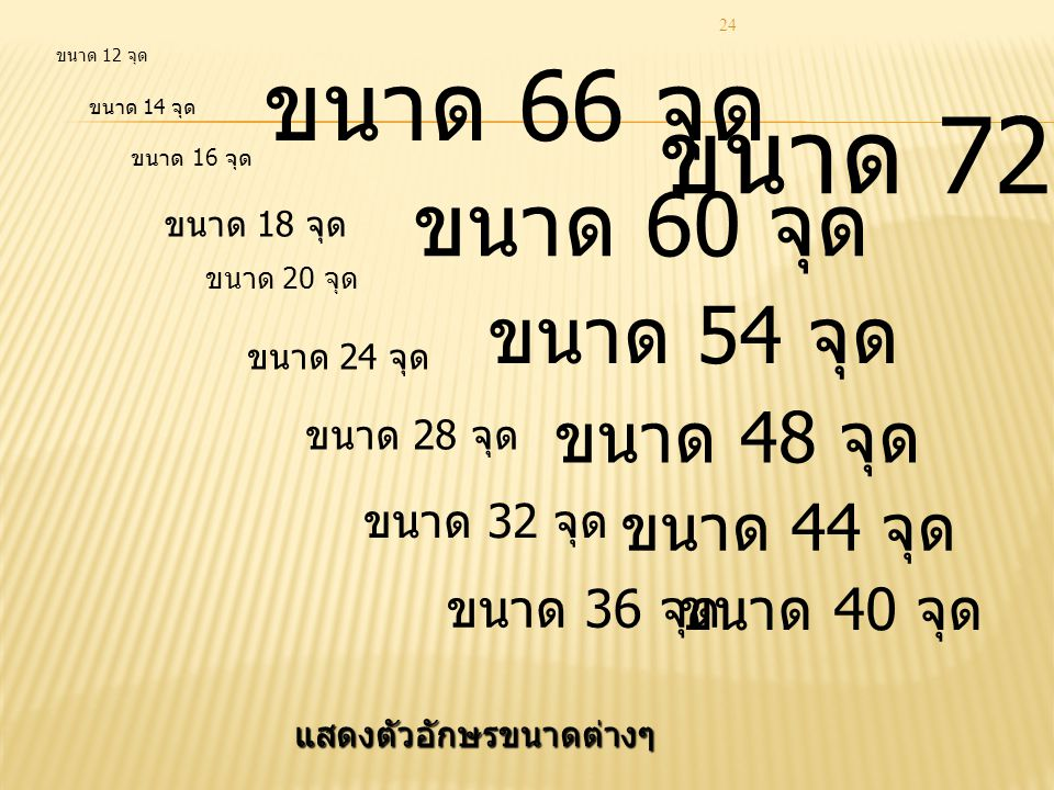 24 แสดงตัวอักษรขนาดต่างๆ ขนาด 12 จุด ขนาด 14 จุด ขนาด 16 จุด ขนาด 18 จุด ขนาด 20 จุด ขนาด 24 จุด ขนาด 28 จุด ขนาด 32 จุด ขนาด 36 จุด ขนาด 40 จุด ขนาด 44 จุด ขนาด 48 จุด ขนาด 54 จุด ขนาด 60 จุด ขนาด 66 จุด ขนาด 72 จุด