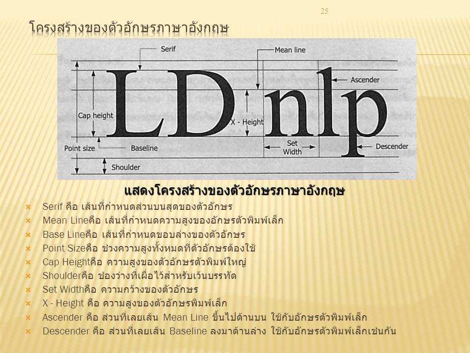25  Serif คือ เส้นที่กำหนดส่วนบนสุดของตัวอักษร  Mean Line คือ เส้นที่กำหนดความสูงของอักษรตัวพิมพ์เล็ก  Base Line คือ เส้นที่กำหนดขอบล่างของตัวอักษร