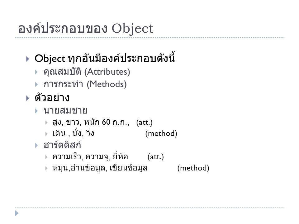 องค์ประกอบของ Object  Object ทุกอันมีองค์ประกอบดังนี้  คุณสมบัติ (Attributes)  การกระทำ (Methods)  ตัวอย่าง  นายสมชาย  สูง, ขาว, หนัก 60 ก. ก.,