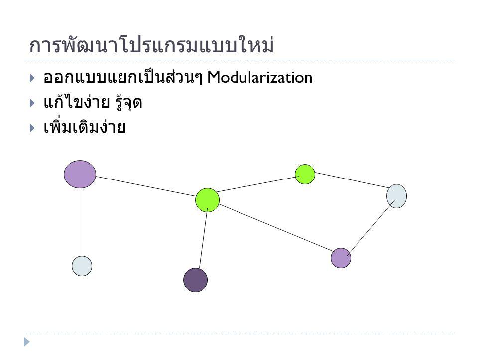 การพัฒนาโปรแกรมแบบใหม่  ออกแบบแยกเป็นส่วนๆ Modularization  แก้ไขง่าย รู้จุด  เพิ่มเติมง่าย