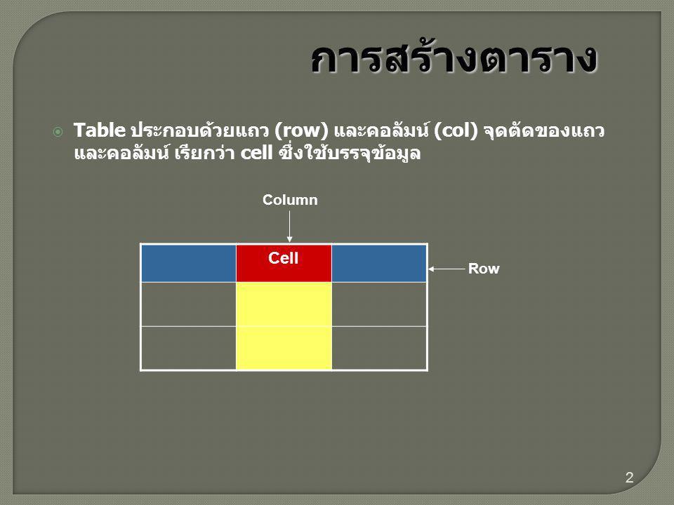 2  Table ประกอบด้วยแถว (row) และคอลัมน์ (col) จุดตัดของแถว และคอลัมน์ เรียกว่า cell ซึ่งใช้บรรจุข้อมูล Cell Row Column