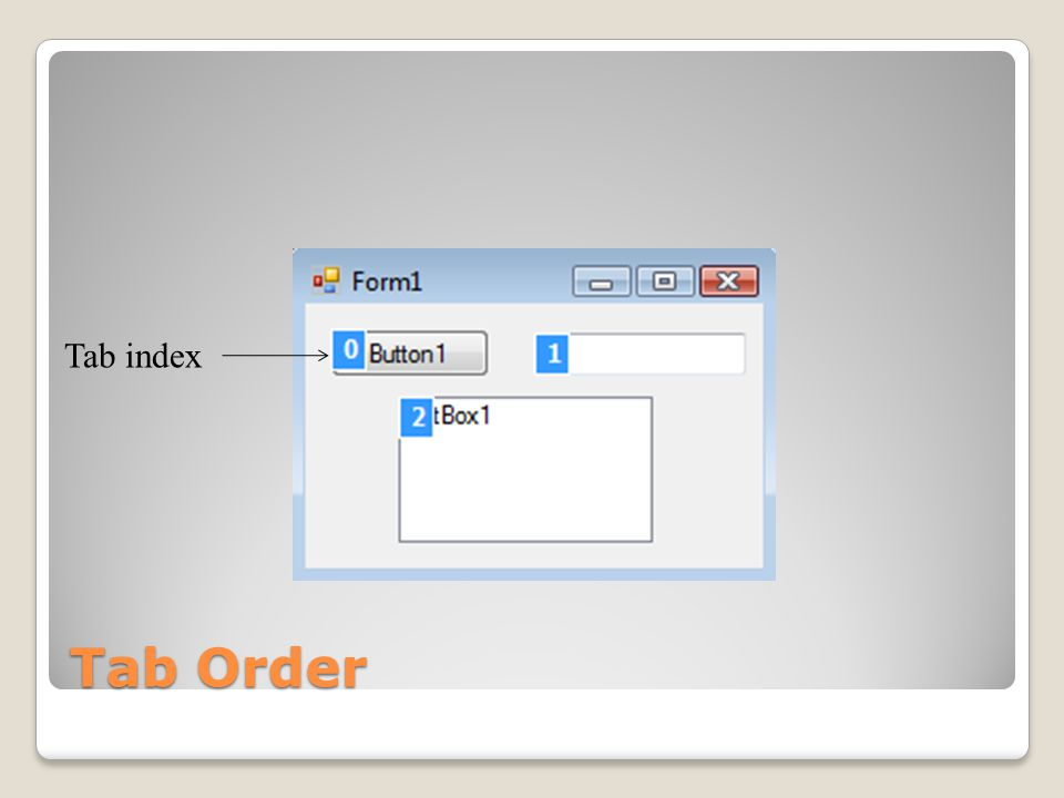 Sample Form txtFirst txtSecond btnRed Double Click on txtFirst