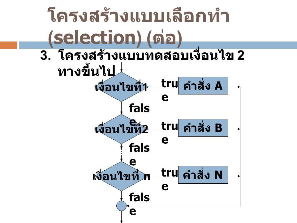 โครงสร้างแบบเลือกทำ (selection) ( ต่อ ) 3. โครงสร้างแบบทดสอบเงื่อนไข 2 ทางขึ้นไป เงื่อนไขที่ 2 เงื่อนไขที่ 1 เงื่อนไขที่ n คำสั่ง A คำสั่ง B tru e fal