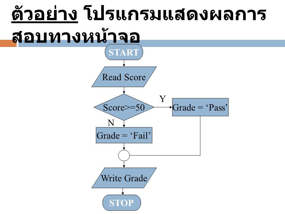 START Score>=50 Y N Read Score STOP ตัวอย่าง โปรแกรมแสดงผลการ สอบทางหน้าจอ Grade = 'Pass' Grade = 'Fail' Write Grade