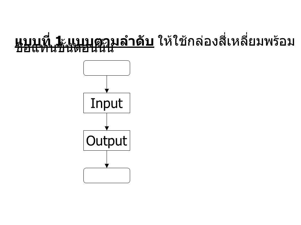 แบบที่ 1 แบบตามลำดับ ให้ใช้กล่องสี่เหลี่ยมพร้อม ชื่อแทนขั้นตอนนั้น Input Output