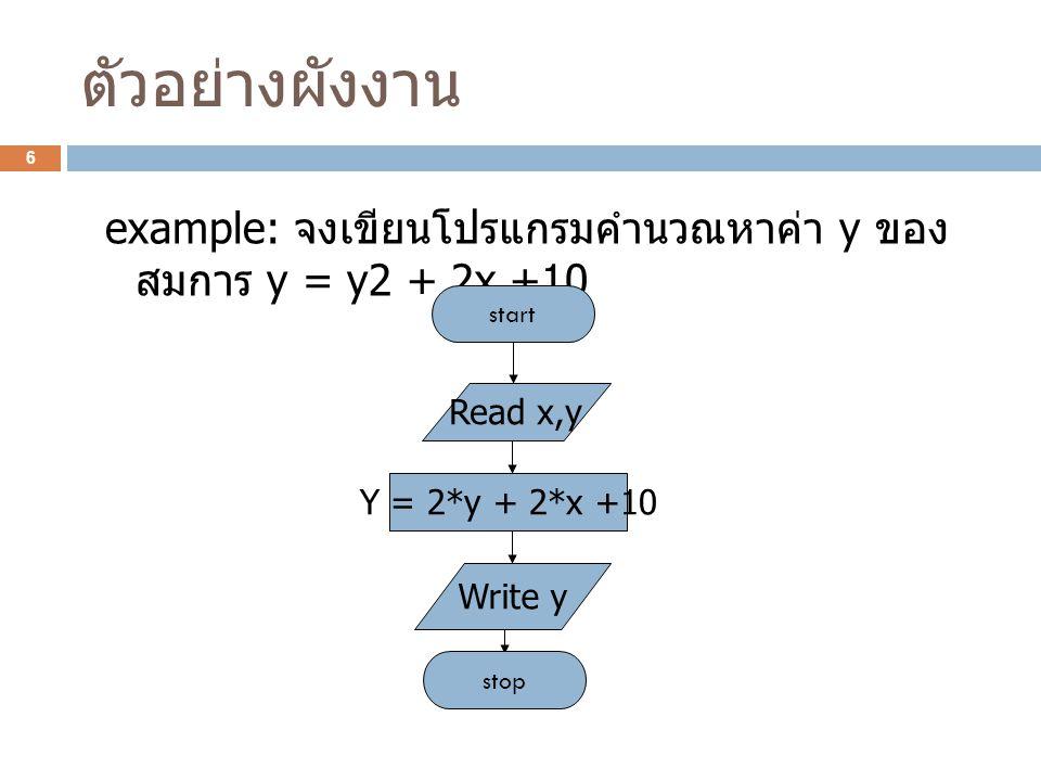 6 ตัวอย่างผังงาน example: จงเขียนโปรแกรมคำนวณหาค่า y ของ สมการ y = y2 + 2x +10 Read x,y Y = 2*y + 2*x +10 Write y start stop