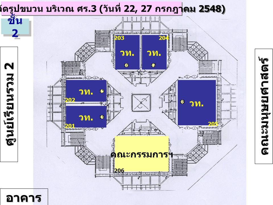 วท. คณะกรรมการฯ วท. 201 202 203204 205 206 18 14 15 1617 ผังการยืนจัดรูปขบวน บริเวณ ศร.3 ( วันที่ 22, 27 กรกฎาคม 2548) ชั้น 2 อาคาร จักรฯ คณะมนุษยศาสต