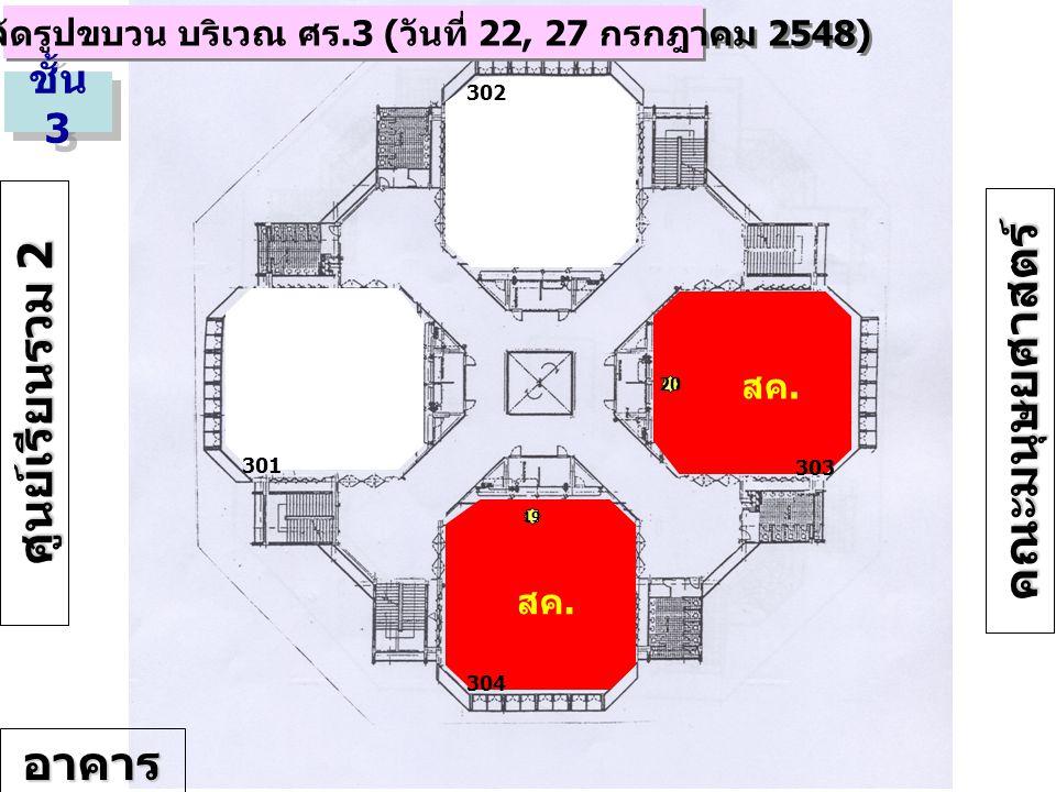 301 302 303 304 สค. 20 19 ผังการยืนจัดรูปขบวน บริเวณ ศร.3 ( วันที่ 22, 27 กรกฎาคม 2548) ชั้น 3 อาคาร จักรฯ คณะมนุษยศาสตร์ ศูนย์เรียนรวม 2