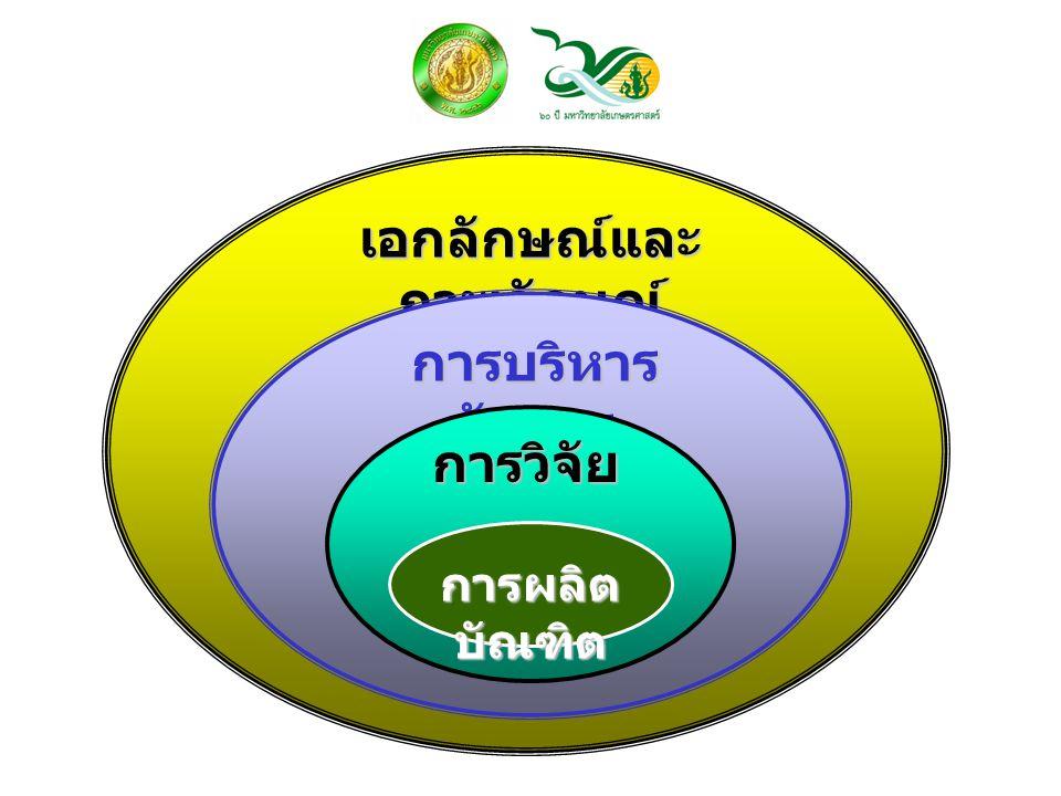 การผลิต บัณฑิต การวิจัย การบริหาร จัดการ การวิจัย การผลิต บัณฑิต เอกลักษณ์และ ภาพลักษณ์ การบริหาร จัดการ การวิจัย การผลิต บัณฑิต