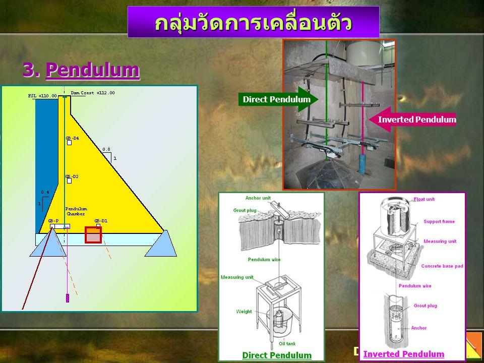 3. Pendulum กลุ่มวัดการเคลื่อนตัว Dam Instruments Inverted Pendulum Direct Pendulum