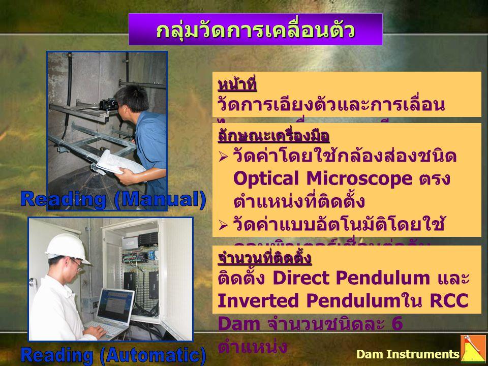กลุ่มวัดการเคลื่อนตัว Dam Instruments หน้าที่ วัดการเอียงตัวและการเลื่อน ไถลของเขื่อนคอนกรีต ลักษณะเครื่องมือ  วัดค่าโดยใช้กล้องส่องชนิด Optical Micr