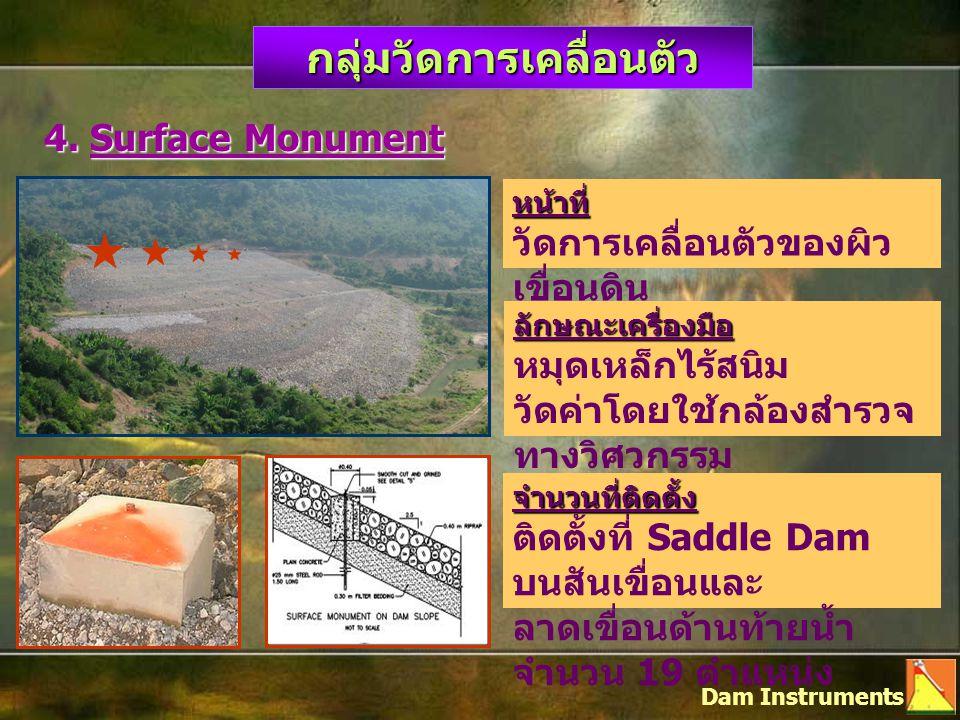 กลุ่มวัดการเคลื่อนตัว 4. Surface Monument Dam Instruments หน้าที่ วัดการเคลื่อนตัวของผิว เขื่อนดิน ลักษณะเครื่องมือ หมุดเหล็กไร้สนิม วัดค่าโดยใช้กล้อง