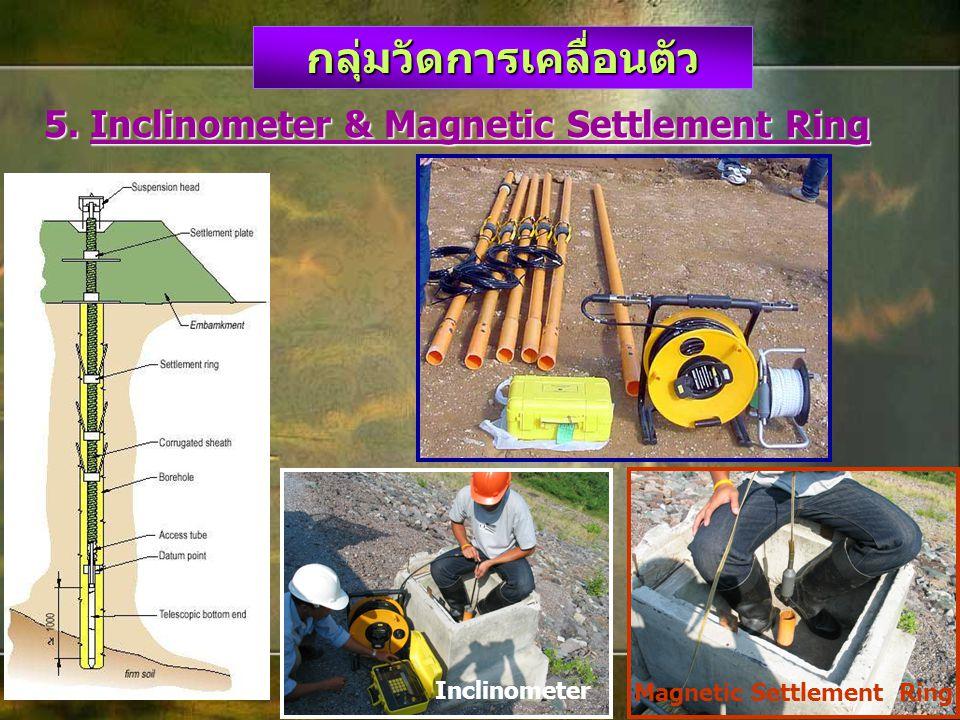 กลุ่มวัดการเคลื่อนตัว 5. Inclinometer & Magnetic Settlement Ring Magnetic Settlement Ring Inclinometer