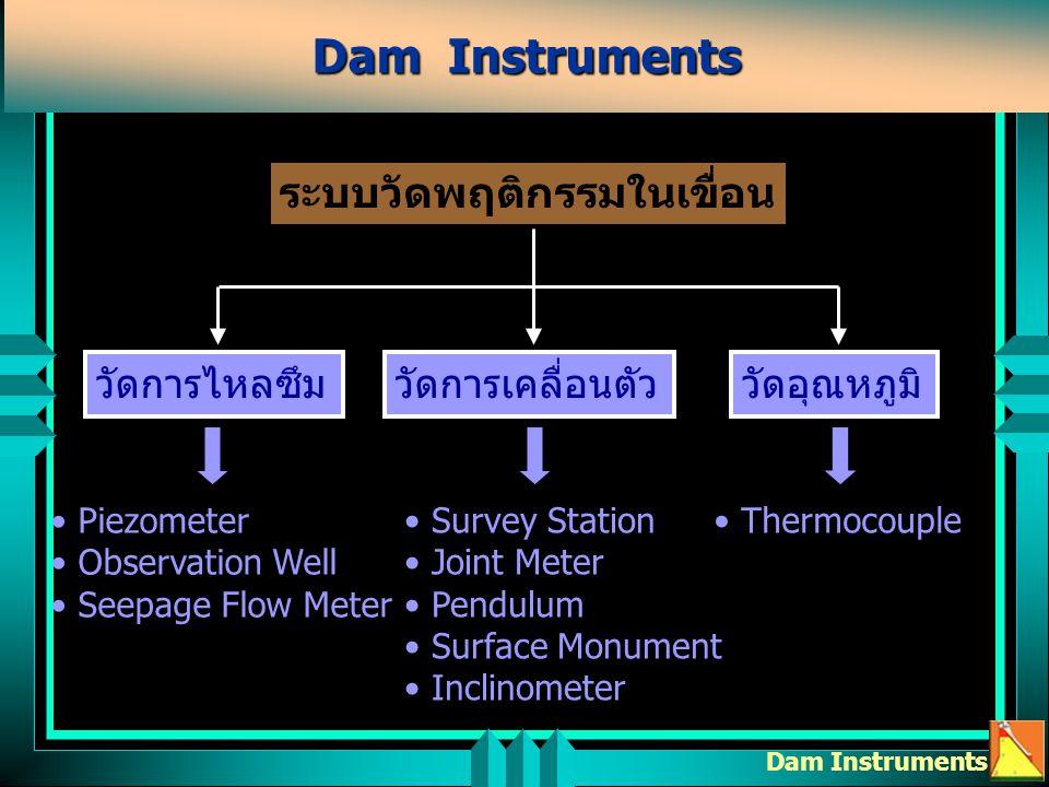 ระบบวัดพฤติกรรมในเขื่อน Dam Instruments วัดการไหลซึม Piezometer Observation Well Seepage Flow Meter วัดการเคลื่อนตัววัดอุณหภูมิ Survey Station Joint M
