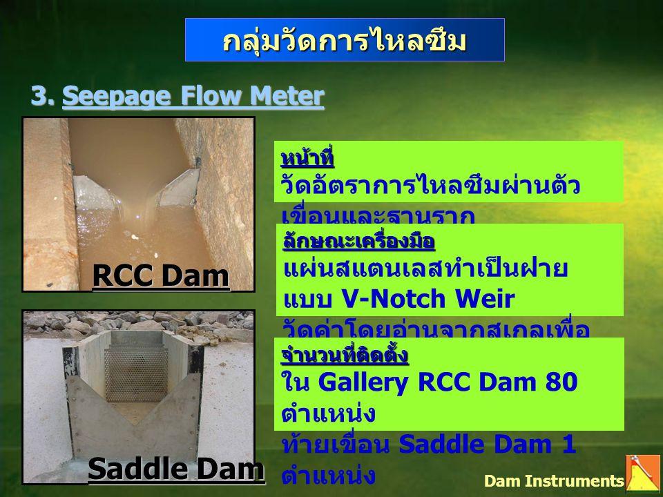 กลุ่มวัดการไหลซึม 3. Seepage Flow Meter Dam Instruments RCC Dam Saddle Dam หน้าที่ วัดอัตราการไหลซึมผ่านตัว เขื่อนและฐานราก ลักษณะเครื่องมือ แผ่นสแตนเ