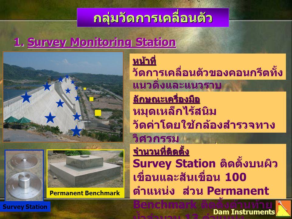 กลุ่มวัดการเคลื่อนตัว 1. Survey Monitoring Station Survey Station Permanent Benchmark Dam Instruments หน้าที่ วัดการเคลื่อนตัวของคอนกรีตทั้ง แนวดิ่งแล