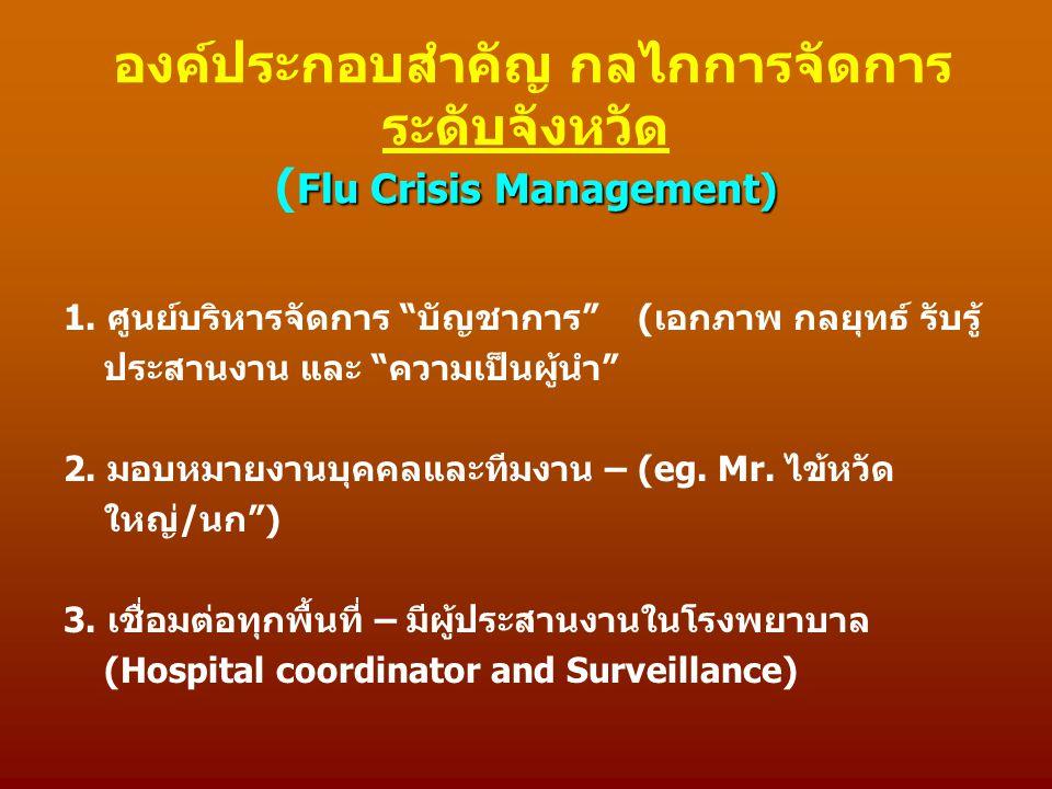 """Flu Crisis Management) องค์ประกอบสำคัญ กลไกการจัดการ ระดับจังหวัด ( Flu Crisis Management) 1. ศูนย์บริหารจัดการ """"บัญชาการ"""" (เอกภาพ กลยุทธ์ รับรู้ ประส"""
