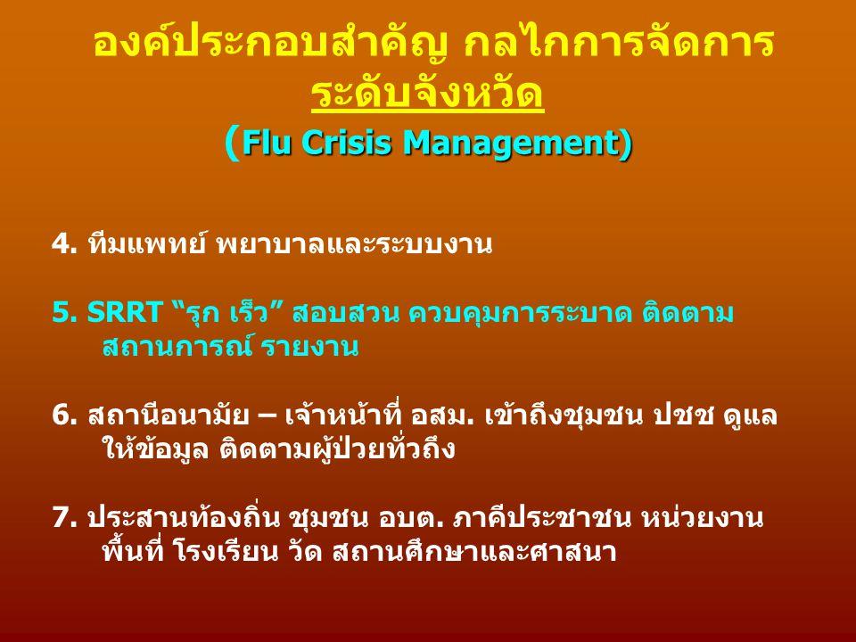 4. ทีมแพทย์ พยาบาลและระบบงาน 5. SRRT รุก เร็ว สอบสวน ควบคุมการระบาด ติดตาม สถานการณ์ รายงาน 6.