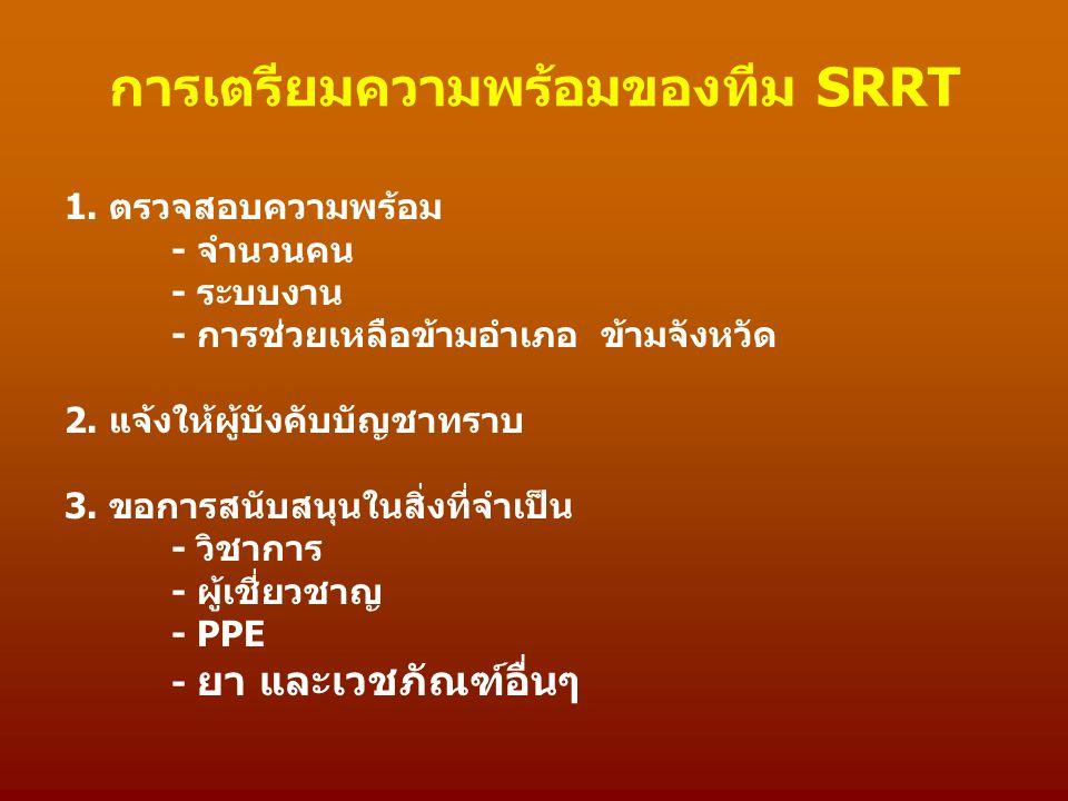 การเตรียมความพร้อมของทีม SRRT 1. ตรวจสอบความพร้อม - จำนวนคน - ระบบงาน - การช่วยเหลือข้ามอำเภอ ข้ามจังหวัด 2. แจ้งให้ผู้บังคับบัญชาทราบ 3. ขอการสนับสนุ