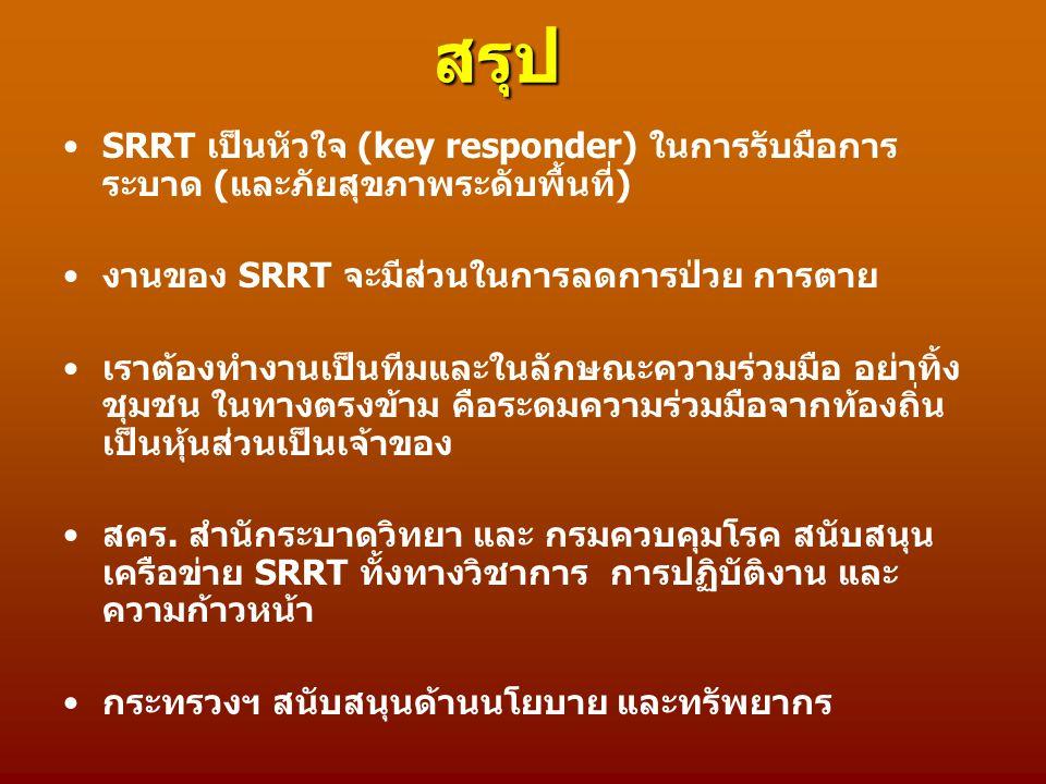 สรุป SRRT เป็นหัวใจ (key responder) ในการรับมือการ ระบาด (และภัยสุขภาพระดับพื้นที่) งานของ SRRT จะมีส่วนในการลดการป่วย การตาย เราต้องทำงานเป็นทีมและในลักษณะความร่วมมือ อย่าทิ้ง ชุมชน ในทางตรงข้าม คือระดมความร่วมมือจากท้องถิ่น เป็นหุ้นส่วนเป็นเจ้าของ สคร.