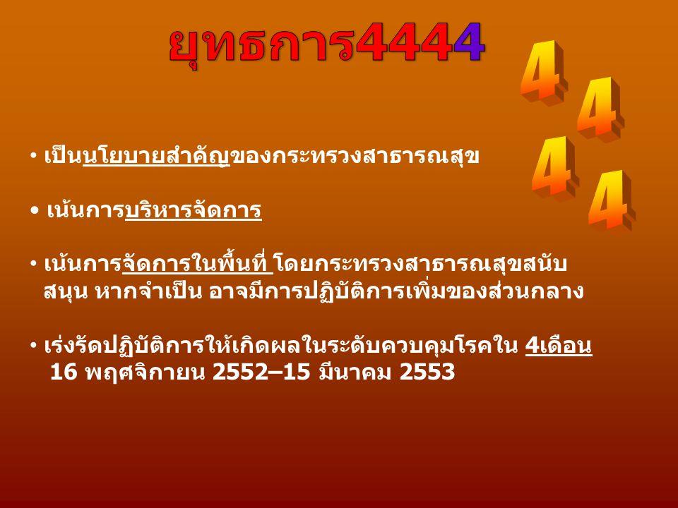 กำหนดปฏิบัติการ 3 ระยะ - ระยะที่1 พย.2552  เน้นทบทวน ปรับปรุงแนวทาง วิเคราะห์ - ระยะที่2 ธค.52-กพ.53  เน้นปฏิบัติการ - ระยะที่3 มีค.2553  เน้นประเมินผล